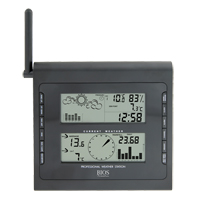 Digital Home Weather Station IB838 | SCN Industrial