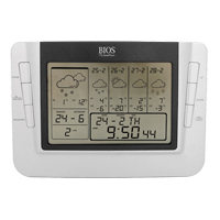 5-day Weather Forecasting Station IB839 | SCN Industrial