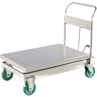 Stainless Steel Hydraulic Scissor Lift Tables MK813 | SCN Industrial