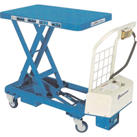 MobiLift™ BXB Electric Scissor Lift Tables MK814 | SCN Industrial
