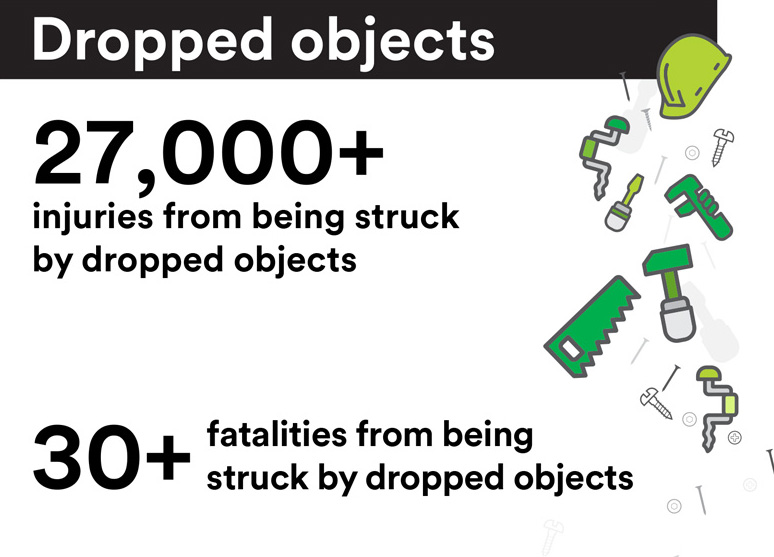 dropped objects